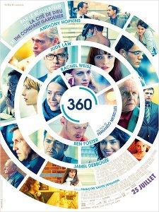 360 La programmation 2012